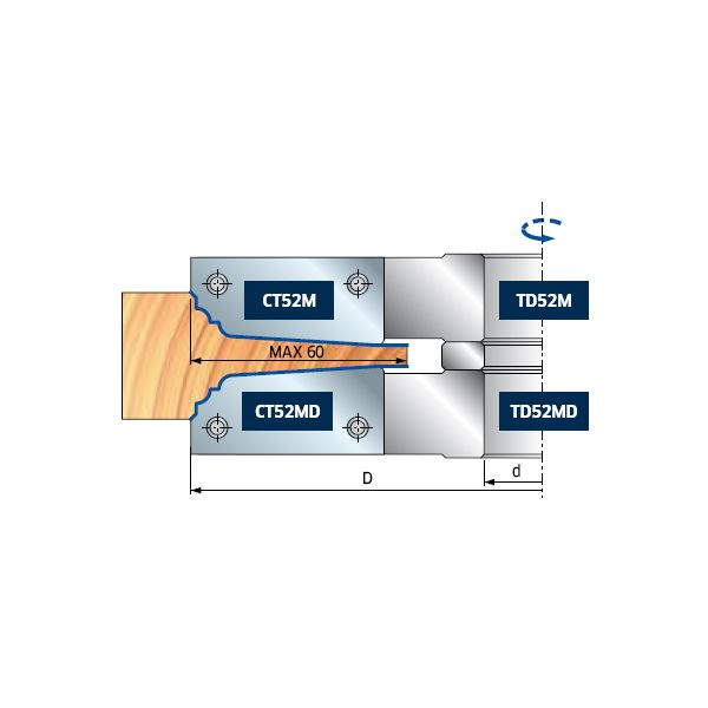 Coltelli per piattabande multiprofilo TD52M FREUD (CONF.1 PZ)